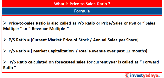 What is Price-to-Sales Ratio?
