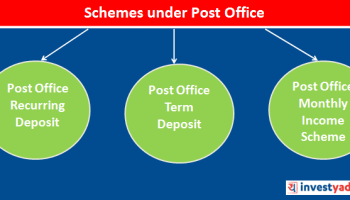 Post Office Monthly Income Scheme Features - Yadnya