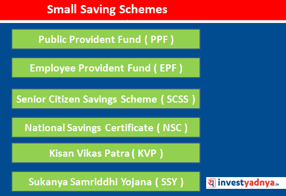 Different Small Savings Schemes