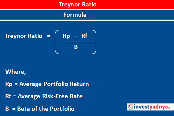 What is Treynor Ratio?