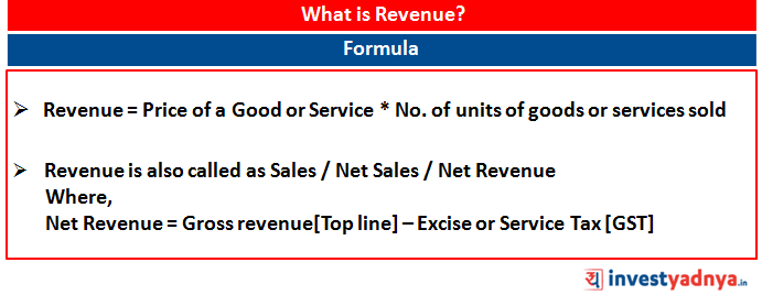 What is Revenue of a Company?
