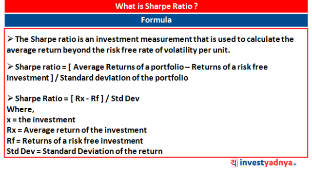 What is Sharpe Ratio?