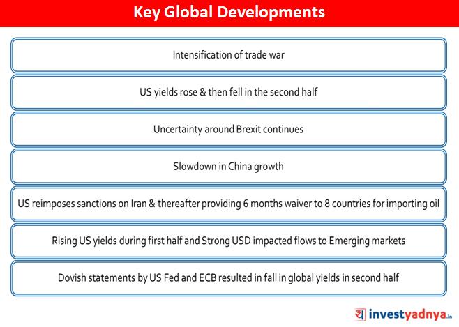 Key Global Developments