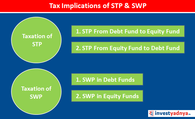 Taxation of STP and SWP