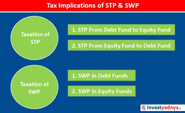 Tax Implications of STP & SWP