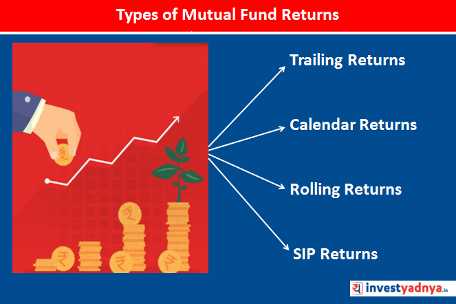 Types of Mutual Fund Returns - Trailing, Calendar, Rolling & SIP