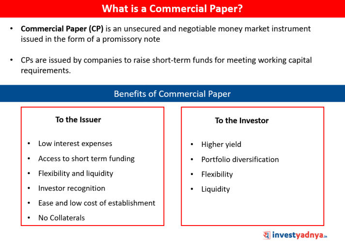 What is a Commercial Paper?