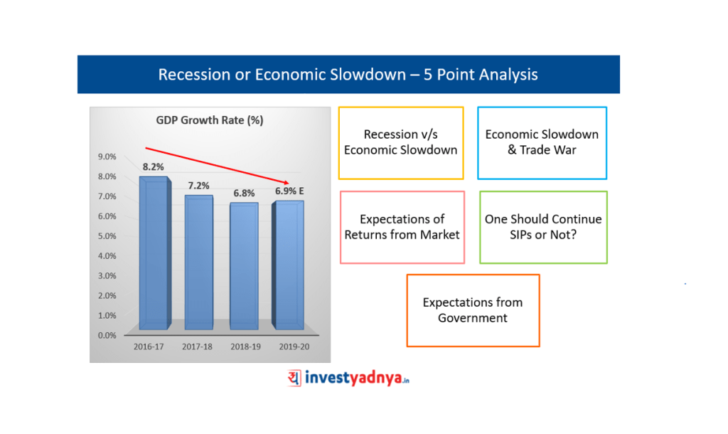Recession or Economic Slowdown_2