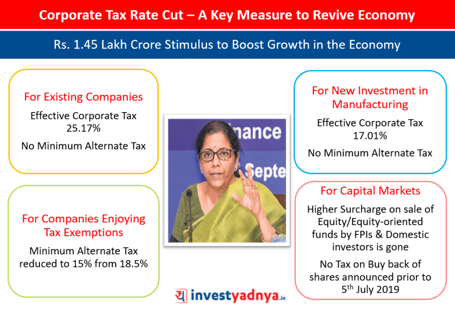 Corporate Tax Rate Cut by finance minister - A Key Measure to Revive Economy