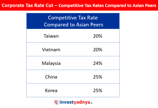 Corporate Tax Rate Cut – Competitive Tax Rates Compared to Asian Peers