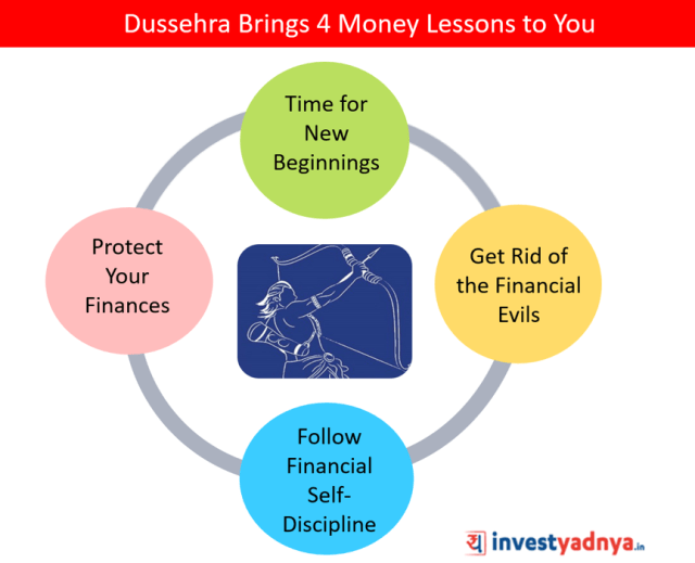 Dussehra Brings 4 Money Lessons to You