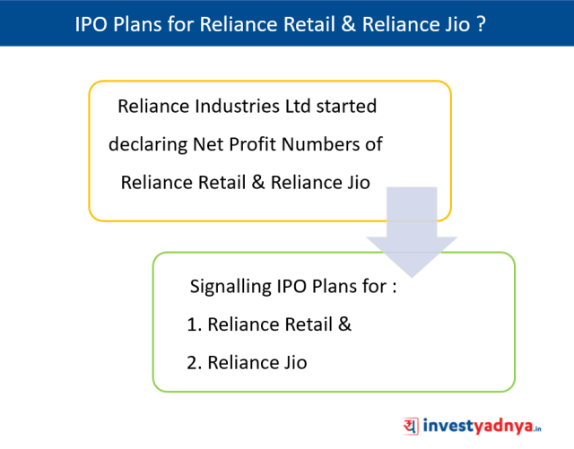 Signals of Reliance Retail & Reliance Jio IPO Plans