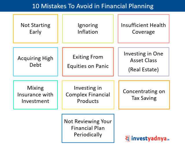 10 Mistakes To Avoid In Financial Planning
