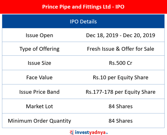 Prince Pipes IPO Details