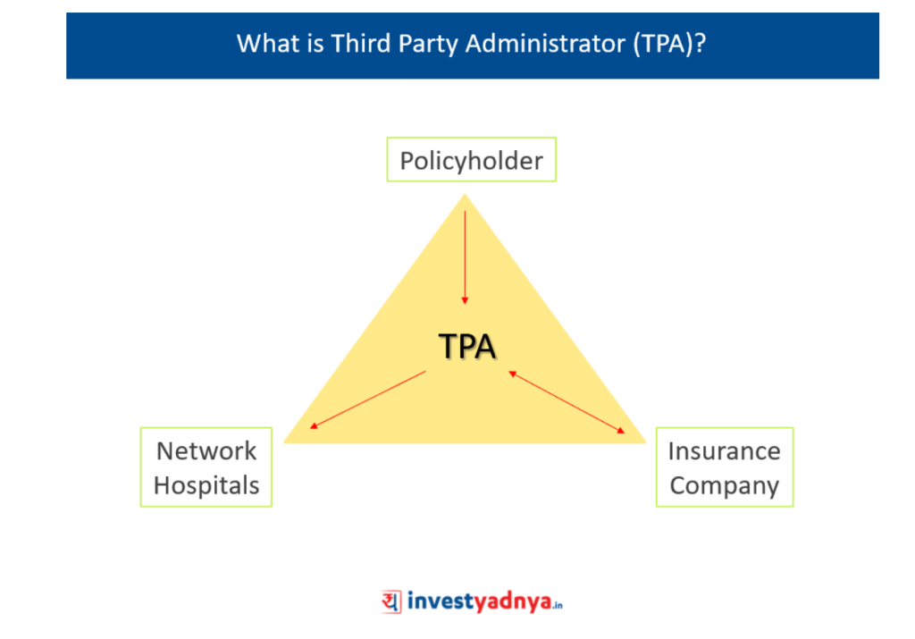 WhatThird Party Administrator (TPA)