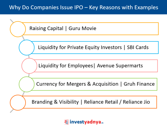 Why Do Companies Issue IPO?