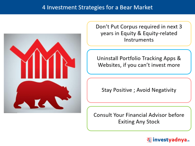 Strategies for a Bear Market