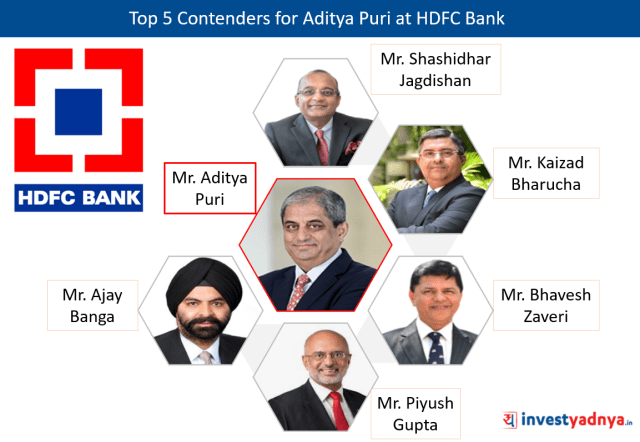 Top 5 contenders for Aditya Puri at HDFC Bank