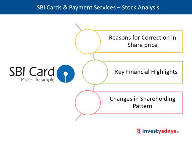SBI Cards Ltd - Stock Analysis