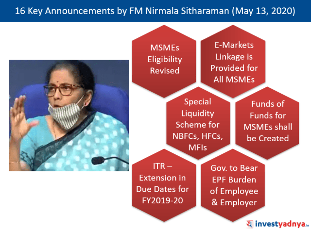 Key Announcements by Nirmala Sitharaman in Press Conference (May 13, 2020)