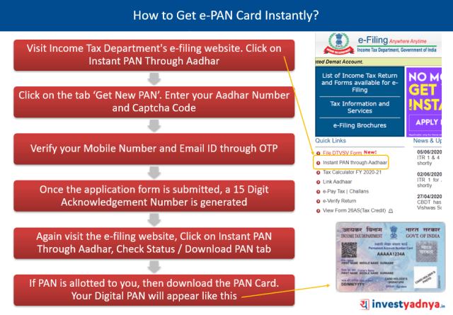 How to Get e-PAN Card Instantly?
