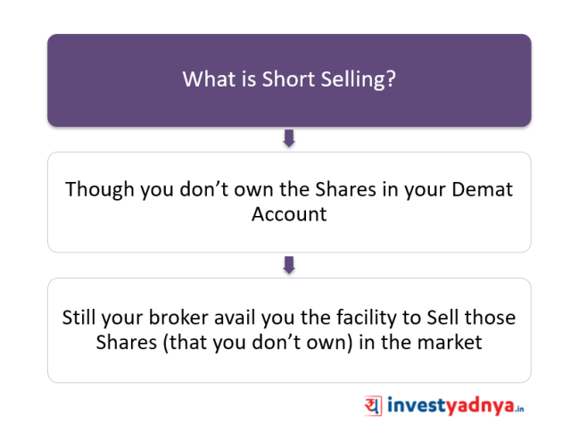 What is Short Selling? Is It Good or Bad?