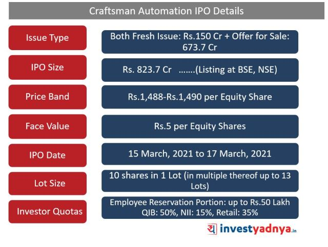 Craftsman Automation IPO Review