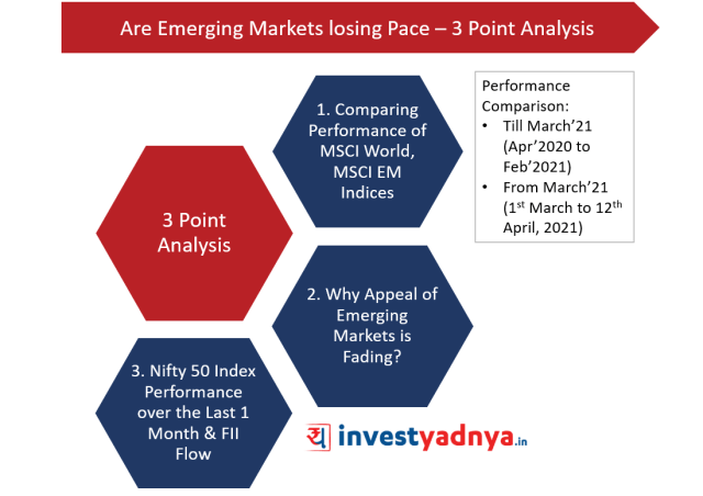 Are Emerging Markets Losing Pace- 3 Point Analysis