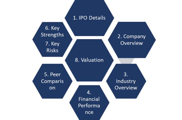 Paras IPO : 8 Point Analysis