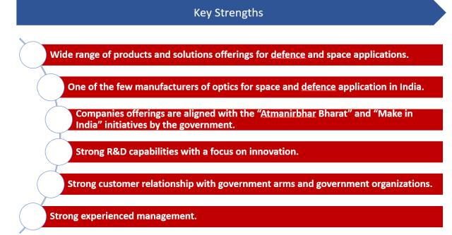 Paras Defense IPO-Key Strengths