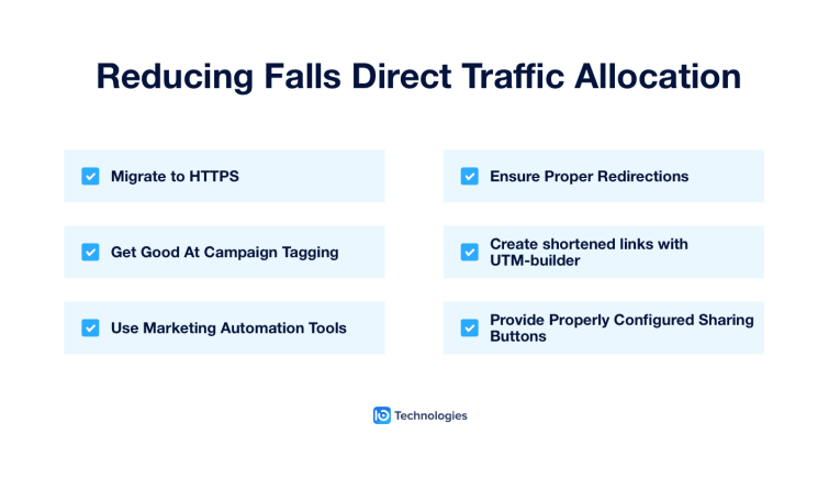 reducing direct traffic in GA