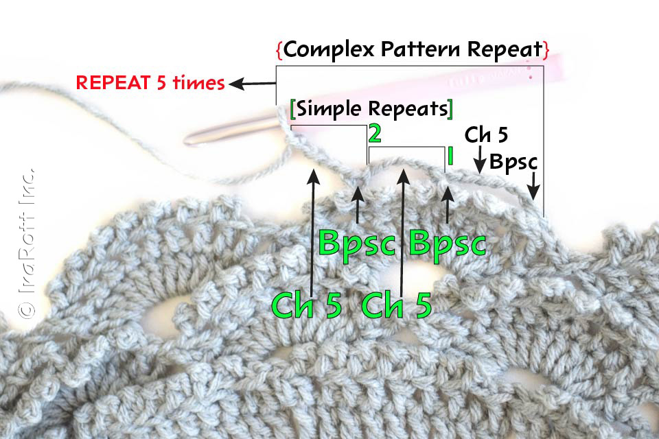 Marks And Repeats In Crochet Patterns
