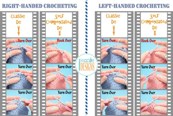 How to work classic and self-compensated double crochet - for RIGHT and LEFT hand
