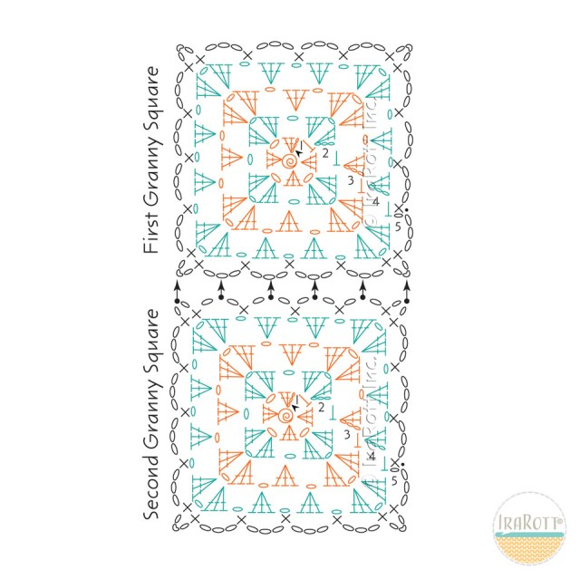 Granny Square Diagram by IraRott