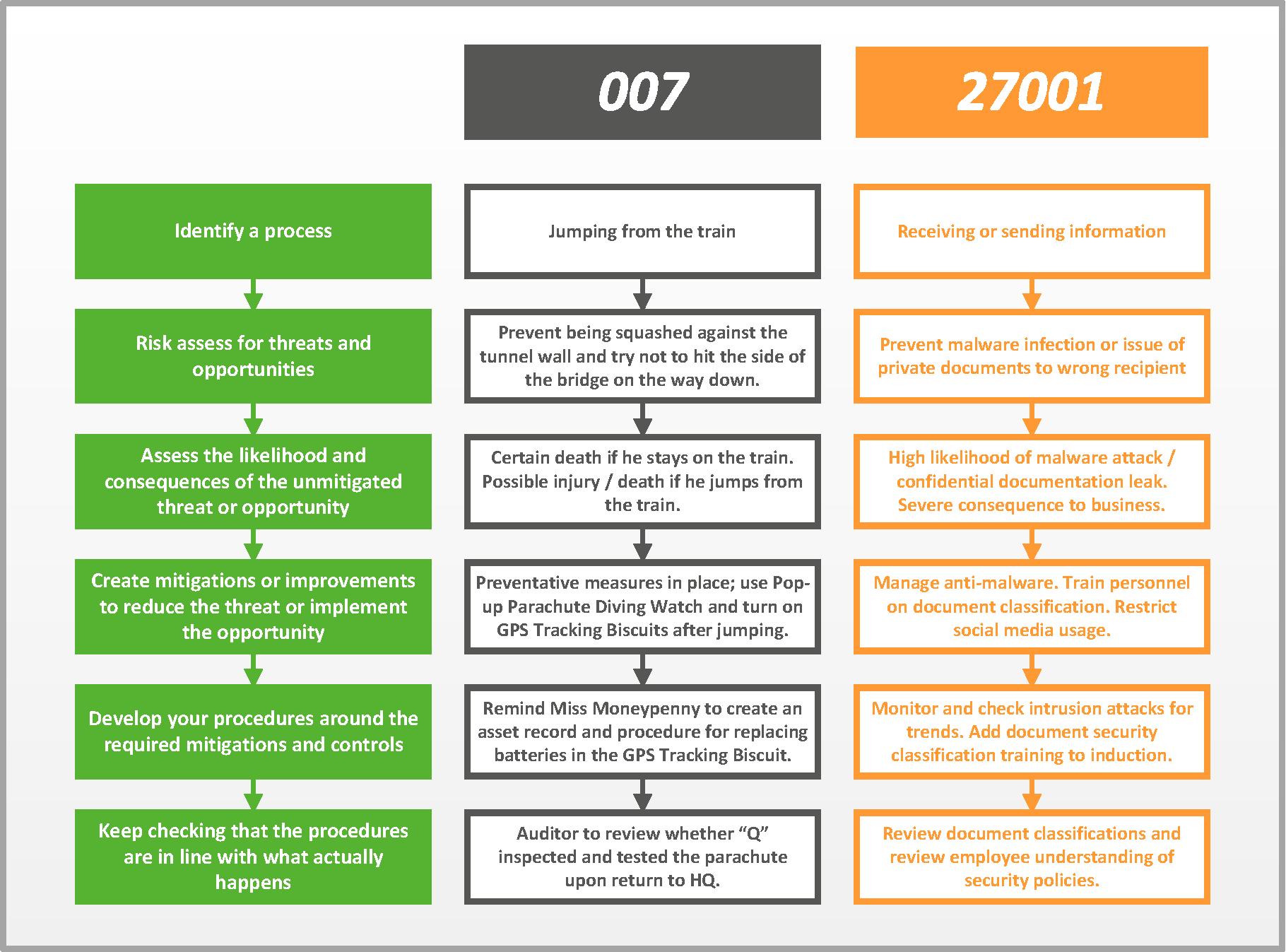 Security 27001 Iso Policy