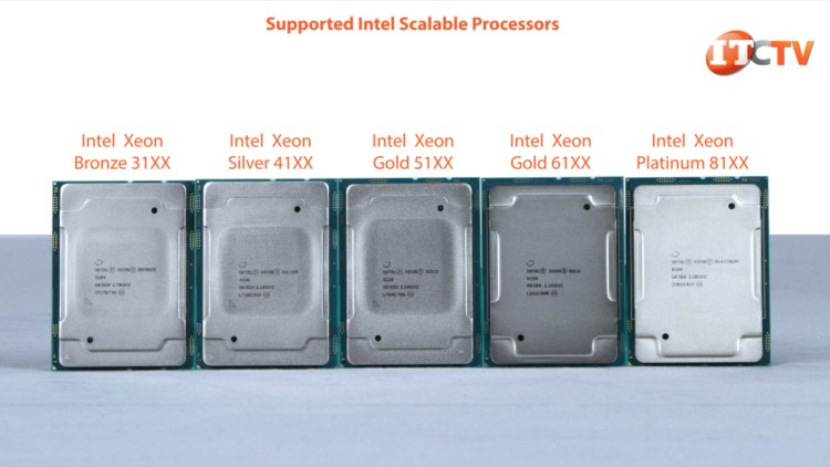 Scalable Processor Family
