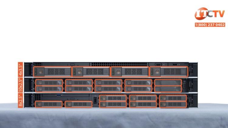 Dell EMC PowerEdge R640 Server Review - IT Creations - Blog
