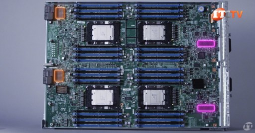 Cisco Nvidia Mezzanine