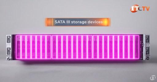 front SATA Supermicro 2029TP-HTR