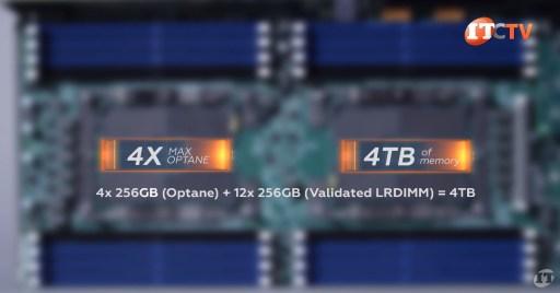 Supermicro SuperServer 2029TP-HTR memory