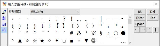 Windows 10實用快捷鍵-ALT+CTRL+,