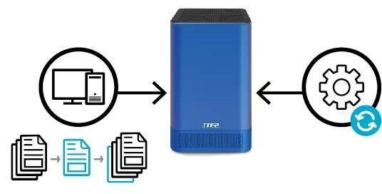 How to Keep Your Files Safe?