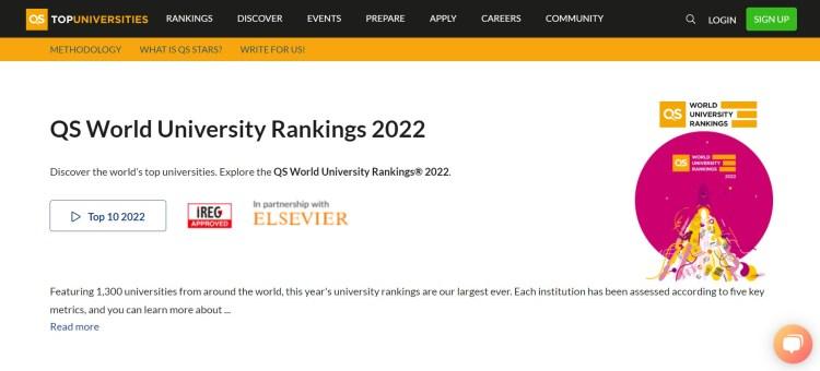 QS 2022世界大學排名