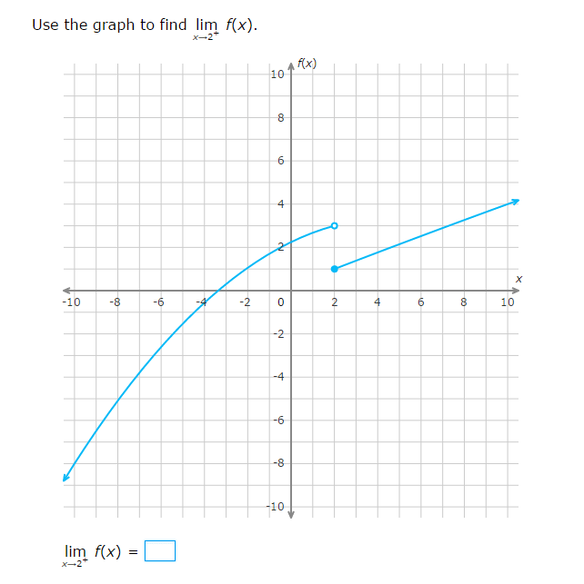Calculus One Sided Limits