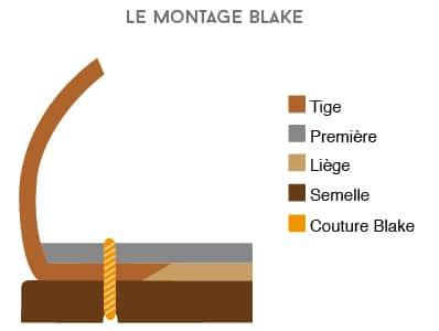 illu montage blake-01