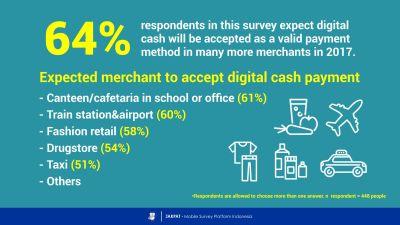 The Future of Digital Cash: Trend Prediction of Digital ...