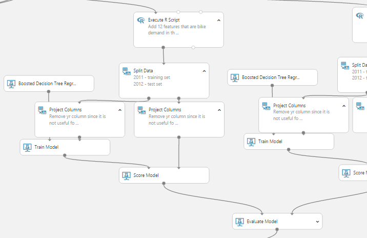 Data science with Microsoft – An introduction