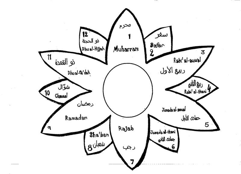 Activité Enfant Ramadan 4 à 6 – DNDM