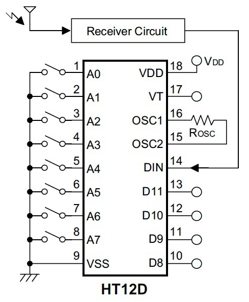 how ic ht12d works