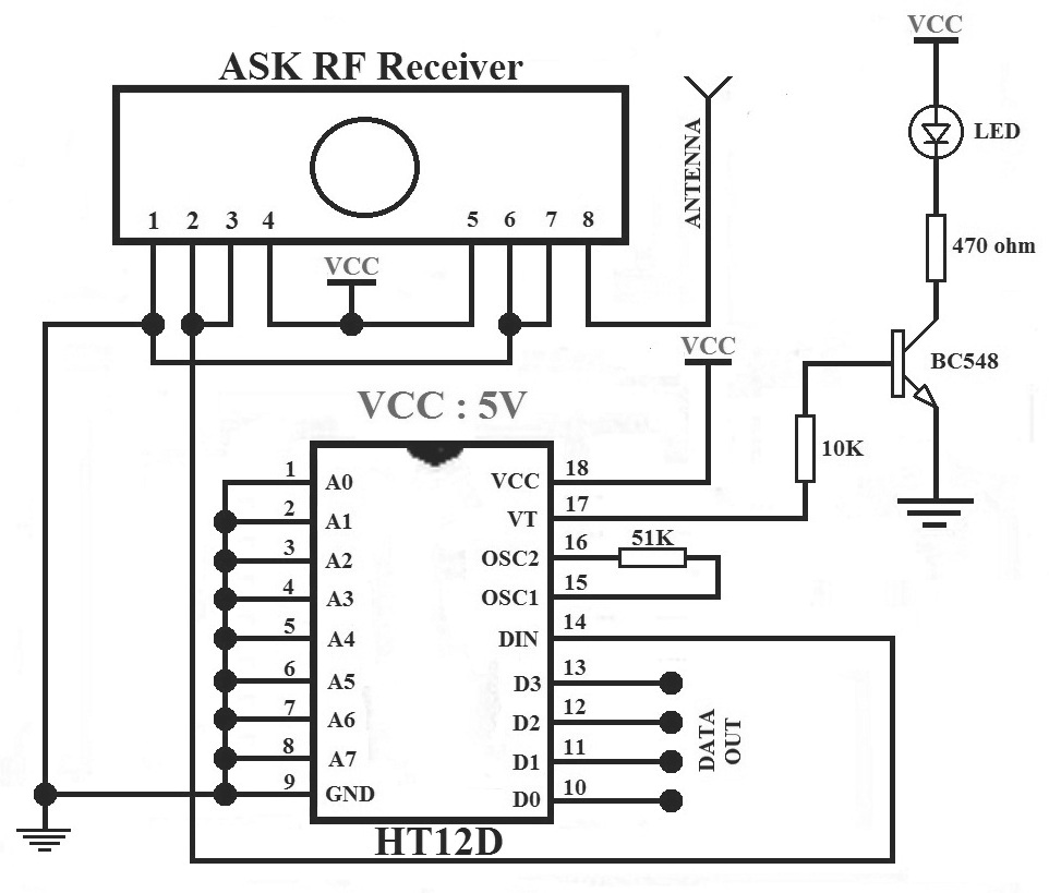 hight resolution of rf rx module